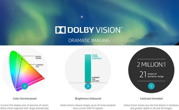 dolby-vision-info