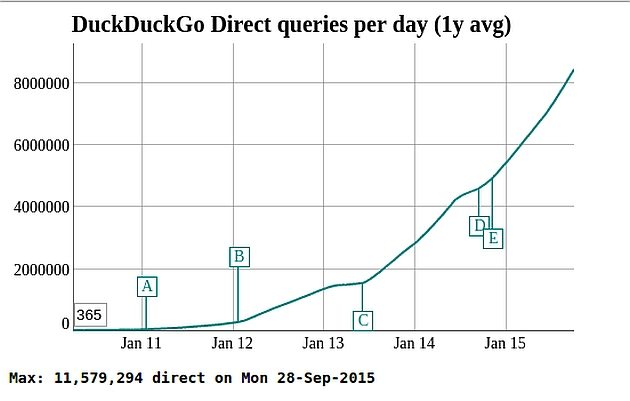 duckduckgo-picture-3