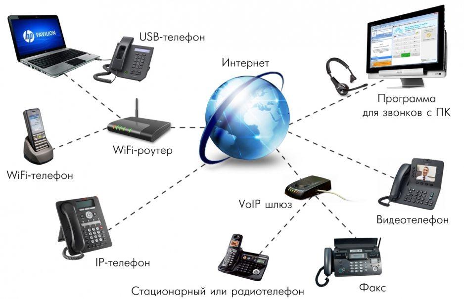 ip-telefonia-2