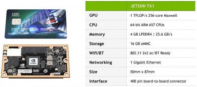 Jetson_TX1_Press_Deck_Final-page-006-650x289