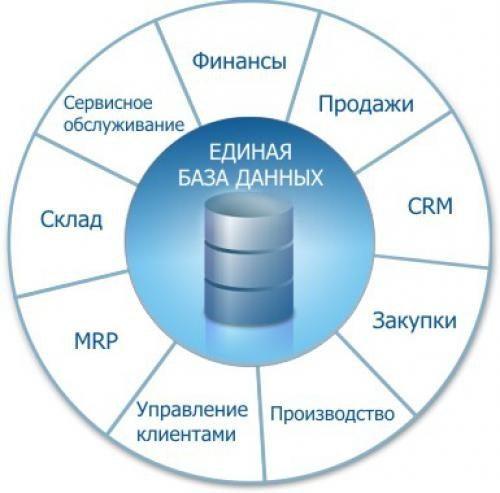 avtomatizatsiya-