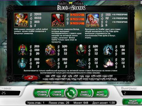 Игровые автоматы Blood suckers символы и выигрыши по ним
