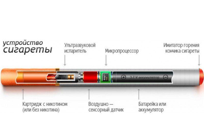 электронные сигареты 3