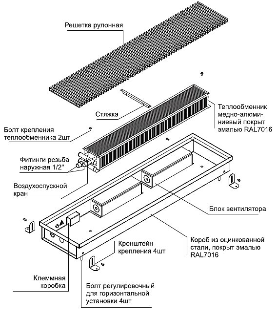 Внутрипольный конвектор с вентилятором - схема