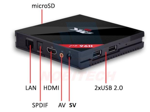 Android TV Box H96 Pro - входы