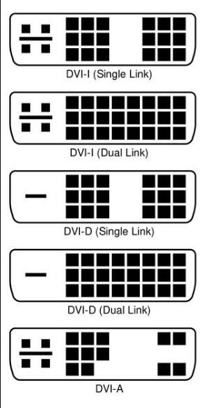 Чем отличаются самые популярные разъемы видео VGA, DVI, HDMI и DisplayPort?