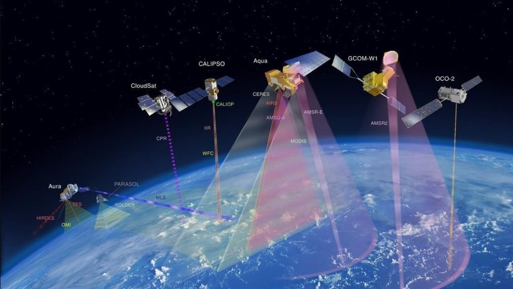 Система наблюдения за землей EOS