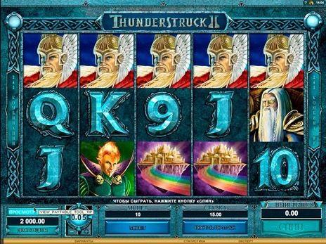 Thunderstruck 2 Дизайн игры