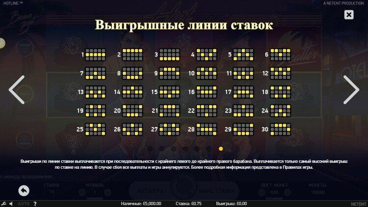 Игровой автомат HotLine . Обзор и отзывы пользователей фото