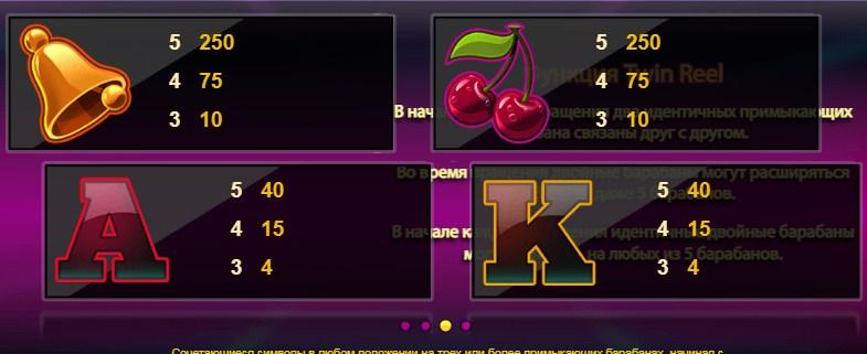 Игра Twin Spin Online бесплатно в Joker casino
