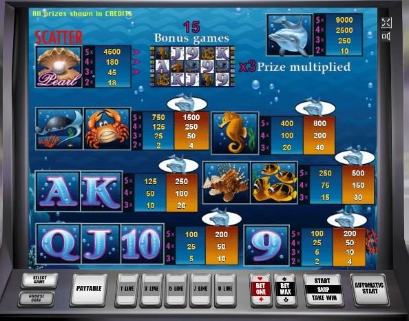 Dolphins Pearl таблица выплат