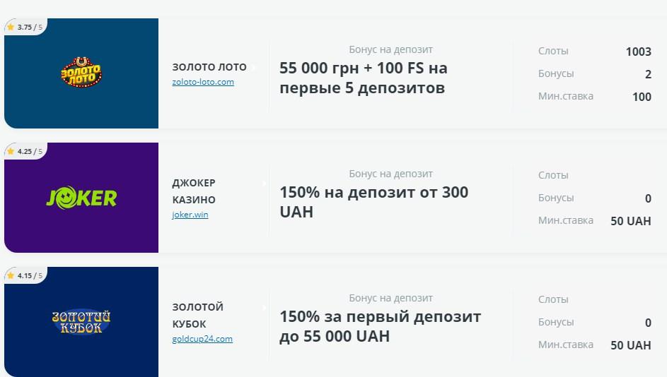 Casinoptimus - Лучшие обзоры казино в Украине