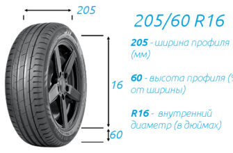 Шины 205 60 R16