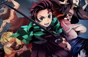 Долгожданная трансляция Demon Slayer Season 2 на Funimation