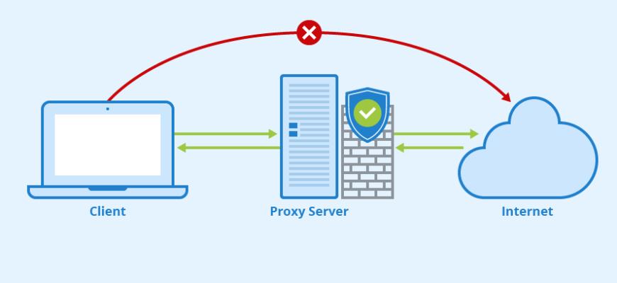 Основные причины использовать анонимные прокси-серверы